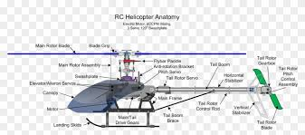 Rc Helicopter Size Chart 3294 X 1340 3 Rc Helicopter Parts Chart Hd Png Download