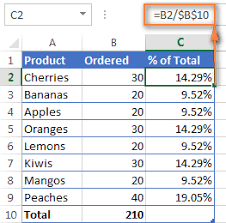 Watch how to create a gantt chart in excel from scratch. How To Calculate Percentage In Excel Percent Formula Examples