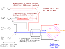 connect load cell to computer via instrunet usb