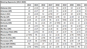 here are each sec team s scheduled conference opponents through 2025 sbnation