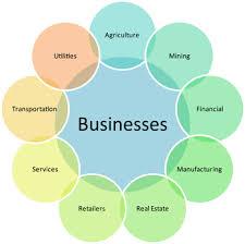 Sic Code Chart Standard Industrial Classification Of Economic Activities