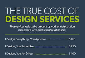 Graphic Design Price List 2016 The True Cost Of Design Services Spunger