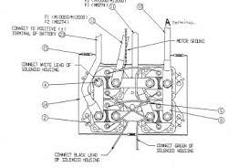 warn 12000 winch wiring diagram tractor repair wiring diagram warn m12000 winch solenoid diagram