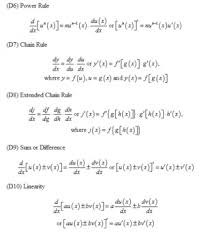 Table Of Derivatives And Integrals With Selected Special Functions 3rd Ed