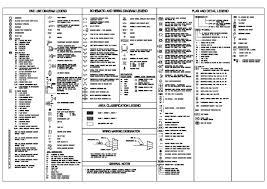 Mechanical Engineering Drawing Symbols Pdf Free Download In