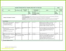 Business Plan Excel Template Spreadsheet Templates Survey Analysis