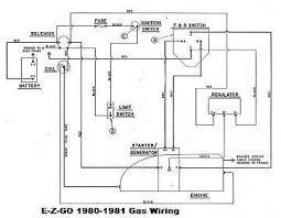 ez go wiring diagram gas not lossing wiring diagram • 2003 ezgo gas wiring diagram wiring diagram third level rh 2 5 21 jacobwinterstein com ez go rxv gas wiring diagram ez go wiring diagram gas