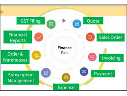 zoho eases the pain of gst compliance an all in one finance suite