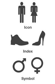 best sign symbol pictogram icon index images example sign symbol pictogram google zoeken