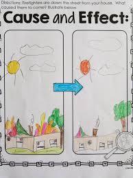Kindergarten Step By Step Fire Safety Week Little Minds