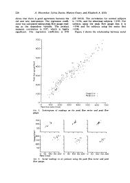 Peak Flow Chart For Adults Pdf Comparison Of Peak Flow Gauge And Peak Flow Meter
