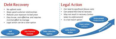 advanes of debt recovery over legal action