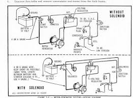 gravely wiring diagram gravely printable wiring diagram gravely commercial 10a wiring diagram jodebal com source
