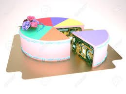 3d Pie Chart Cake With Electric Board