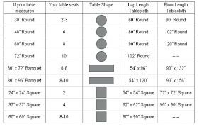 table size chart tablecloth size chart simply lavish weddings events tips wedding how wedding planning wedding table size