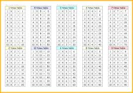 2 To 10 Table Chart Fill In Times Table Grid Charleskalajian Com