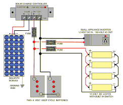 diy solar panel wiring diagram wiring diagrams and schematics diy pv system installation wiring