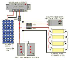 diy solar panel wiring diagram diy solar panel system wiring diagram rh parsplus co diy wiring diagrams for light switches diy electrical wiring diagrams