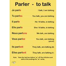 french er verbs french verb poster regular er verbs little linguist