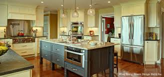 New Trends In Kitchens Kitchen Decorating Trends Kitchen Design