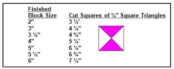 The Quilt Ladies Making A Quarter Square Triangle How To
