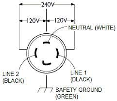 nema l14 20 wiring diagram car wiring diagram download L6 30r Receptacle Wiring Diagram nema l14 30 wiring diagram nema l14 20 wiring diagram l6 20p wiring diagram l6-30r receptacle wiring diagram