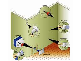 fix holes and s in drywall