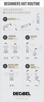 beginners hiit routine