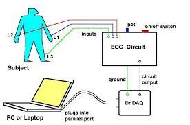 electrocardiogram ecg circuit diagram for use oscilloscopes drdaq ecg project setup