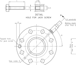 Special Flanges Definition And Details Of Orifice Flanges
