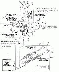 Wheel horse wiring diagram wheel horse wiring diagram & 20 hp toro wheel horse 310