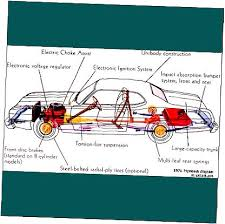97 honda prelude headlight wiring diagram images besides 2001 92 honda accord wiring diagram starting besides 97
