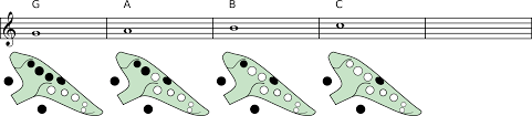 5 Hole Ocarina Finger Chart An Introduction To The Ocarinas Fingering System Pure