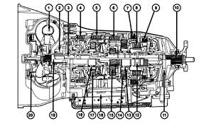 mopar hemi nag1 transmission shophemi com nag1 stock mopar transmission section diagram