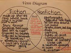 Fiction Vs Nonfiction Venn Diagram 16 Best Fiction Vs Nonfiction Images Fiction Vs Nonfiction
