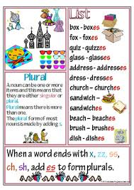 Free Ending Blends Chart Words Ending In X Zz Ss Ch Sh Spelling Rule Chart