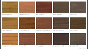 Cabot Gold Stain Reviews Series Wood Toned Deck Siding Stain