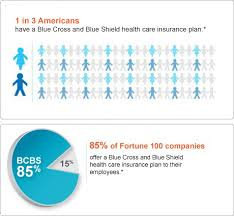 Advantages Of Membership Blue Cross And Blue Shield Of Illinois Unique Blue Cross Health Insurance Quotes