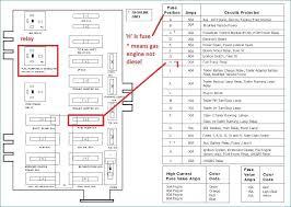 1993 ford e150 wiring diagram wiring diagrams best 2002 e150 fuse box simple wiring diagram 1993 subaru impreza wiring diagram 1993 ford e150 wiring diagram