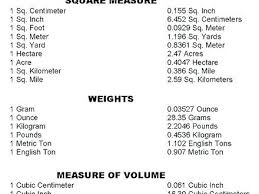 Conversion Chart Meters To Feet 35 Square Meters To Feet Parandehzinati Info