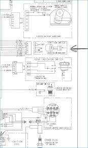 wiring diagram polaris sportsman 300 altaoakridge com 1999 Polaris Sportsman 500 Wiring Diagram at 2010 Polaris Ranger 4x4 400 Wiring Diagram