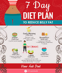 easy t to reduce belly fat food