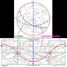 Compare Sc1 Sky Maps P 1