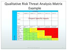 Qualitative Risk Assessment Form This Is A Simpler Analysis Template ...