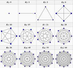 Sequence Pattern Gorgeous Sequences IB Maths Resources From British International School Phuket