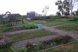 Kitchen Garden Farm Roedown Research Ra2 Climate Change Adaptation Strategies
