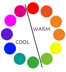 Warm Cool Color Chart Creativemoonlearning Cool And Warm Colors Creativemoon