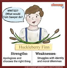 huckleberry finn in adventures of huckleberry finn character analysis