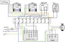 similiar honeywell boiler zone valves wiring keywords honeywell zone valve wiring diagram also honeywell zone valve wiring
