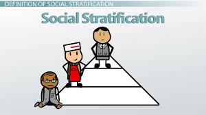 important natures of ldquo social stratification rdquo according to 5 important natures of ldquosocial stratificationrdquo according to ldquomelvin tuminrdquo